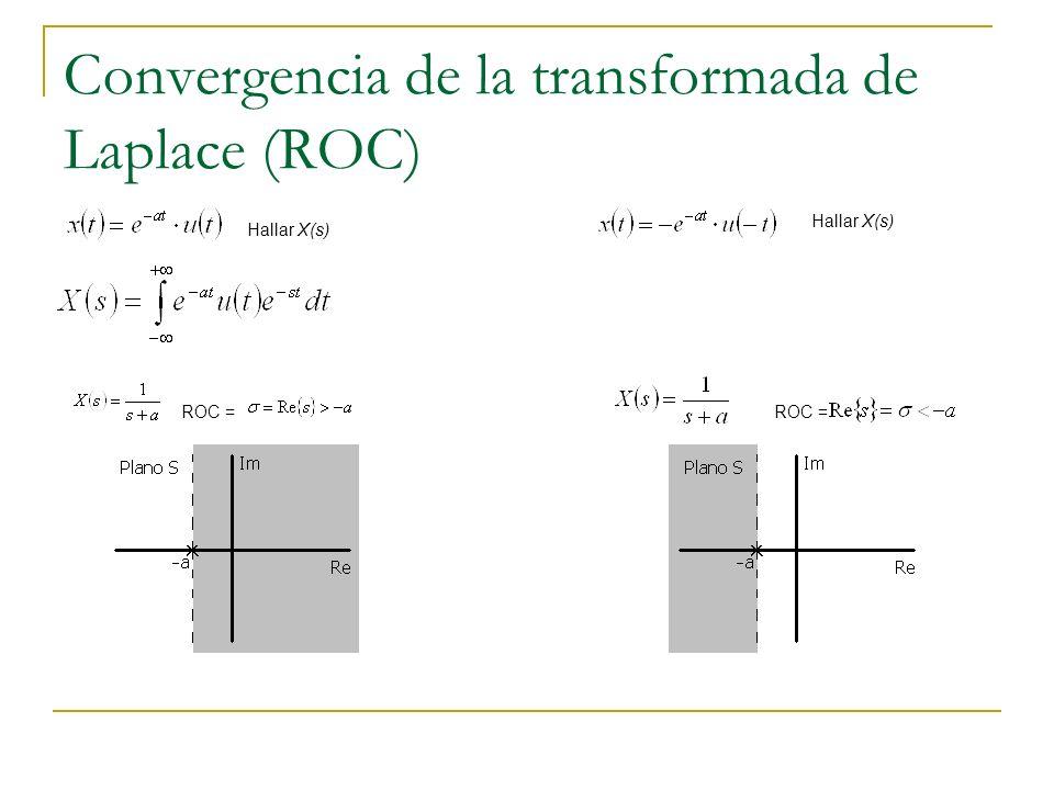 Convergencia de la transformada de Laplace (ROC)
