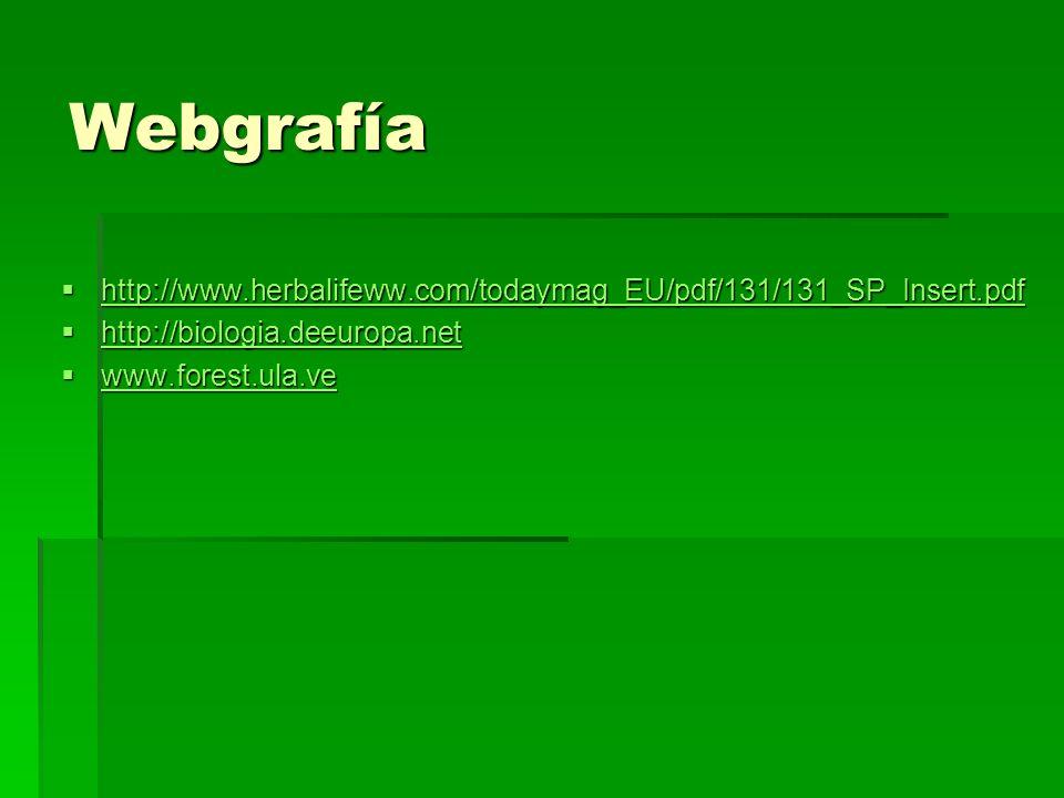 Webgrafía http://www.herbalifeww.com/todaymag_EU/pdf/131/131_SP_Insert.pdf. http://biologia.deeuropa.net.