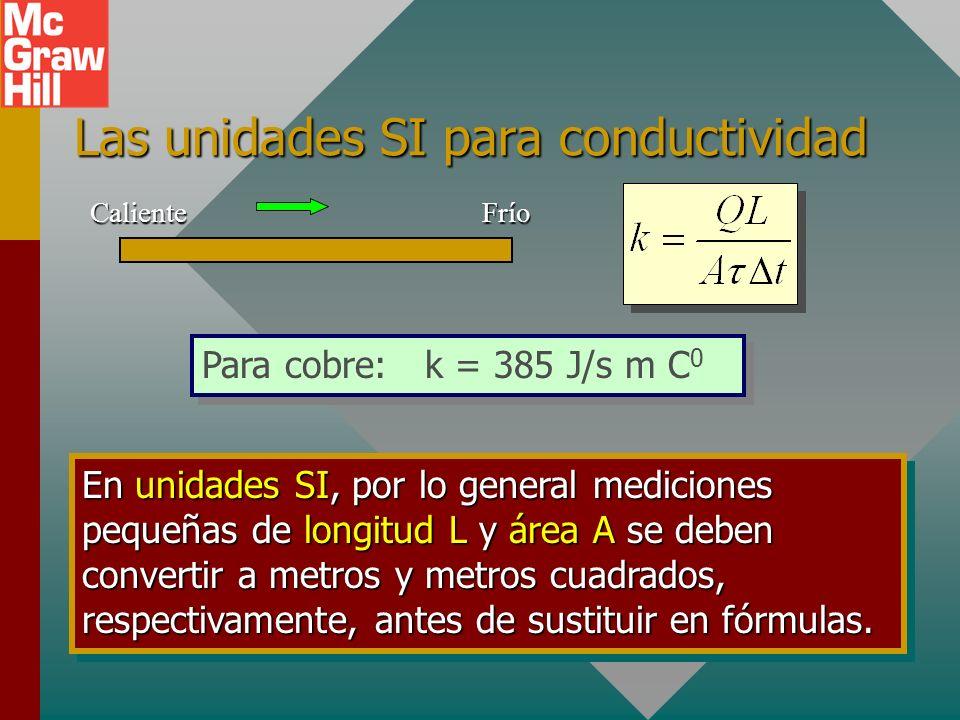 Las unidades SI para conductividad