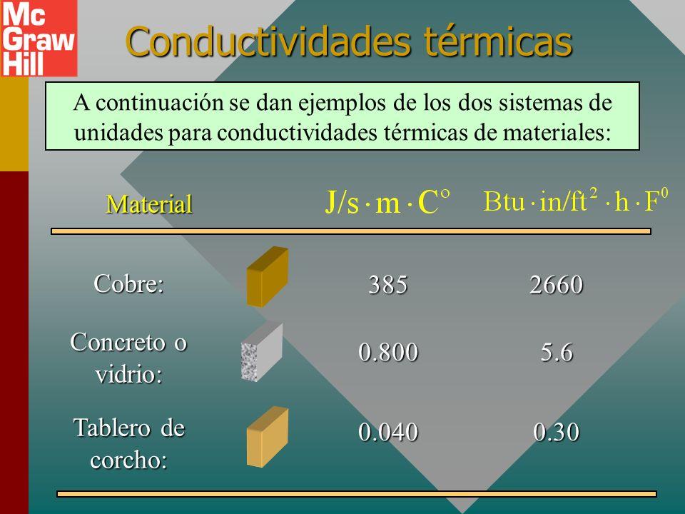 Conductividades térmicas