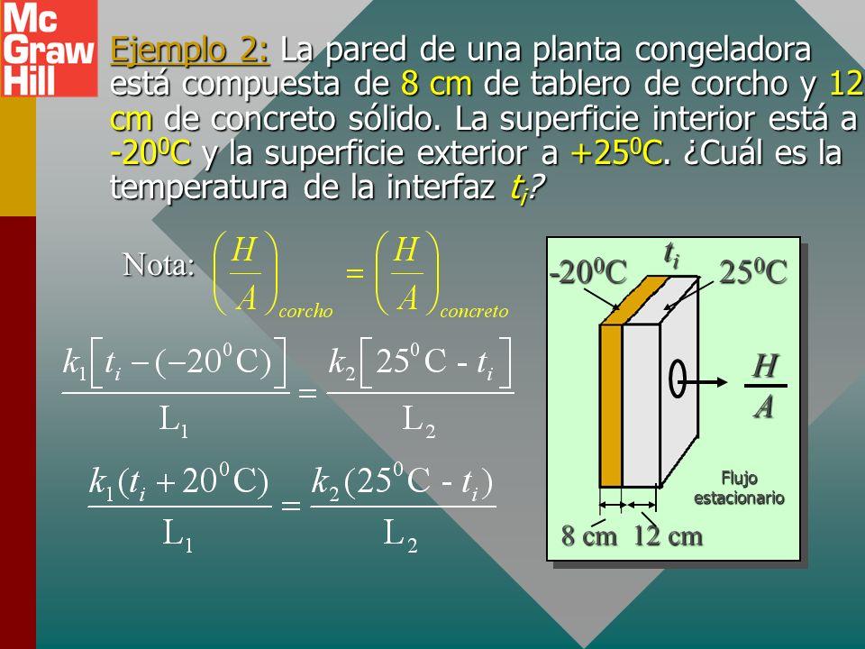 Ejemplo 2: La pared de una planta congeladora está compuesta de 8 cm de tablero de corcho y 12 cm de concreto sólido. La superficie interior está a -200C y la superficie exterior a +250C. ¿Cuál es la temperatura de la interfaz ti
