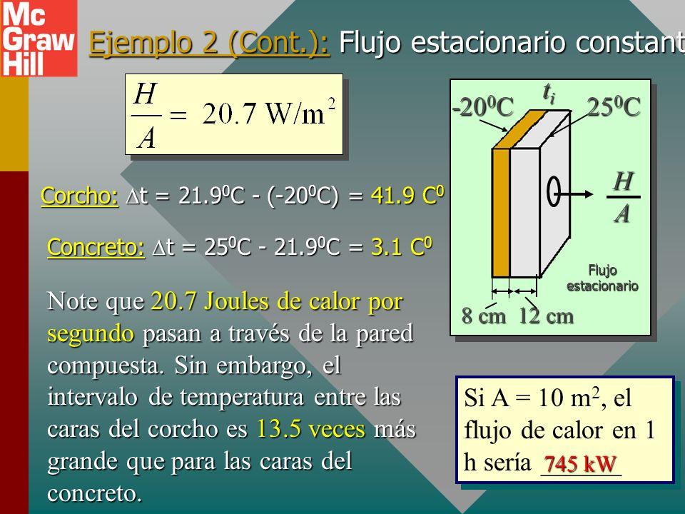 Ejemplo 2 (Cont.): Flujo estacionario constante.