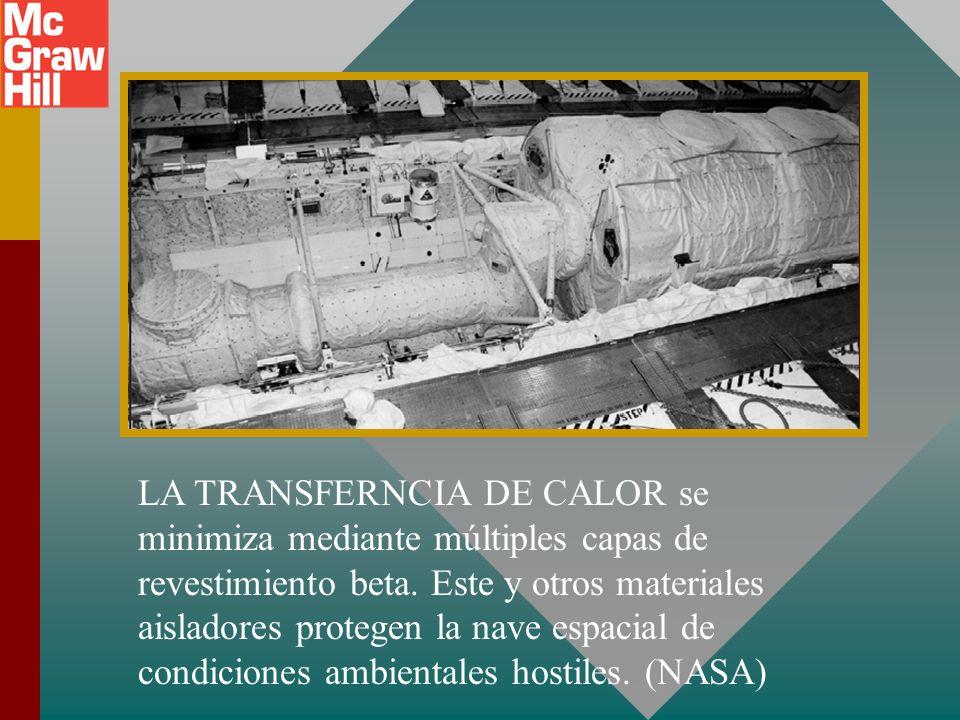 LA TRANSFERNCIA DE CALOR se minimiza mediante múltiples capas de revestimiento beta.