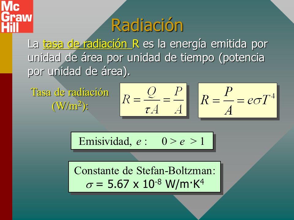 Radiación La tasa de radiación R es la energía emitida por unidad de área por unidad de tiempo (potencia por unidad de área).