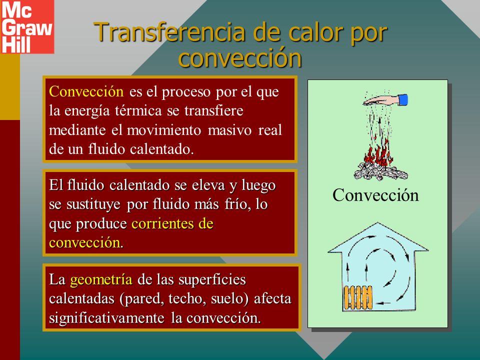 Transferencia de calor por convección