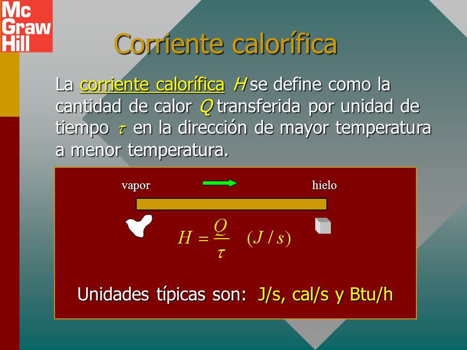 Unidades típicas son: J/s, cal/s y Btu/h