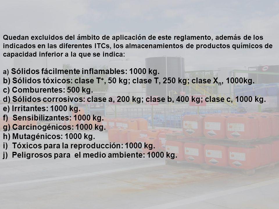 Quedan excluidos del ámbito de aplicación de este reglamento, además de los indicados en las diferentes ITCs, los almacenamientos de productos químicos de capacidad inferior a la que se indica: a) Sólidos fácilmente inflamables: 1000 kg.