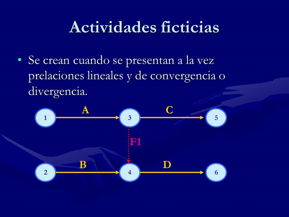 Actividades ficticias