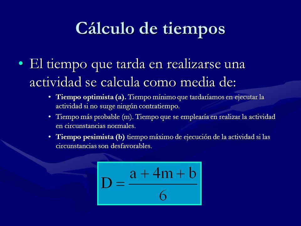 Cálculo de tiempos El tiempo que tarda en realizarse una actividad se calcula como media de:
