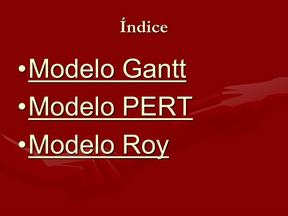 Índice Modelo Gantt Modelo PERT Modelo Roy