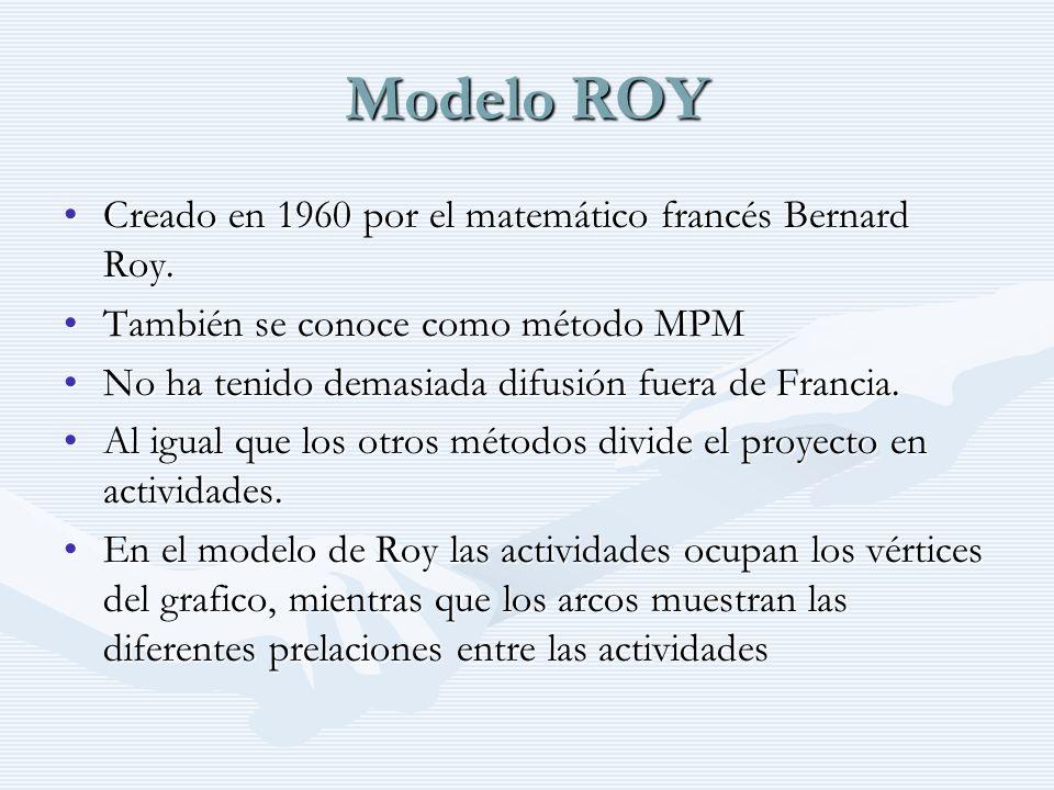 Modelo ROY Creado en 1960 por el matemático francés Bernard Roy.