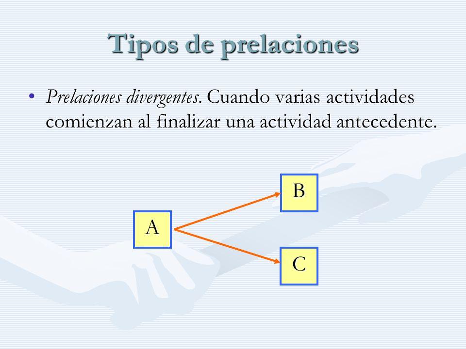 Tipos de prelaciones B A C