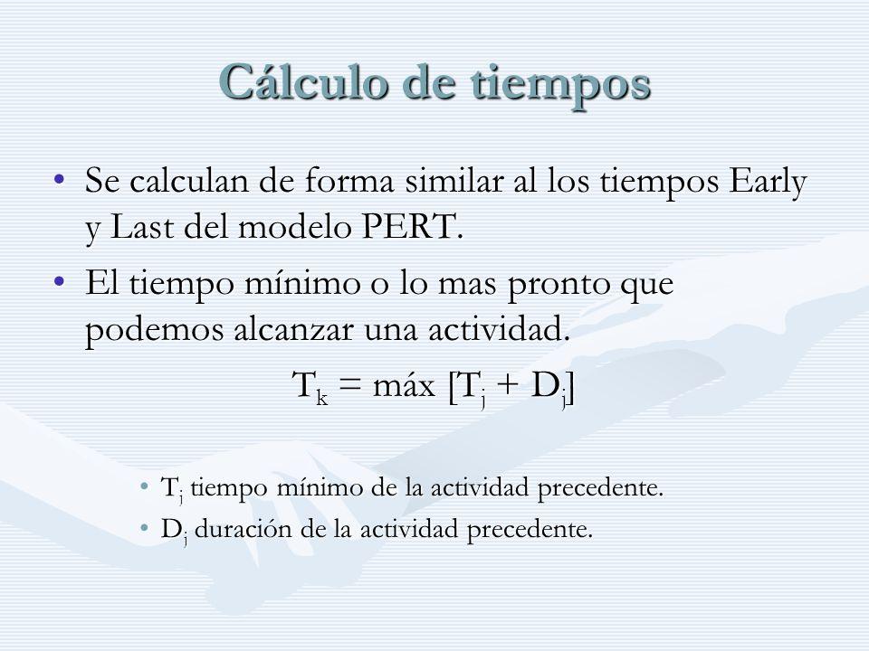 Cálculo de tiempos Se calculan de forma similar al los tiempos Early y Last del modelo PERT.