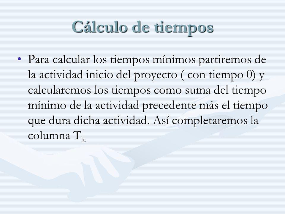 Cálculo de tiempos