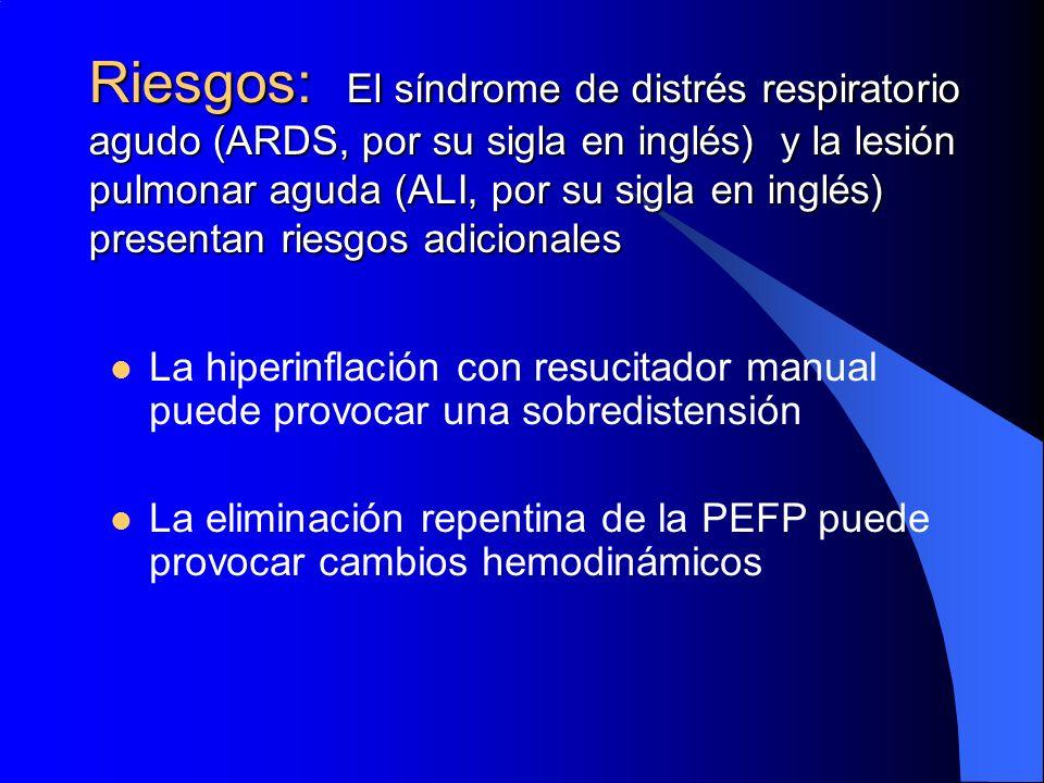 Riesgos: El síndrome de distrés respiratorio agudo (ARDS, por su sigla en inglés) y la lesión pulmonar aguda (ALI, por su sigla en inglés) presentan riesgos adicionales