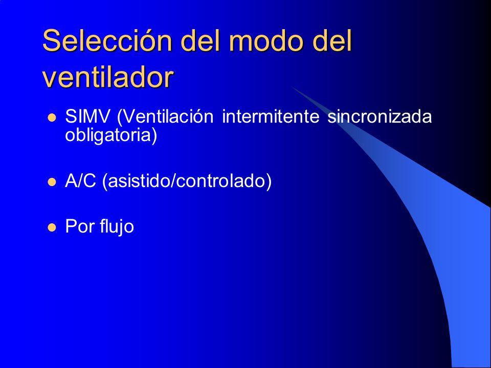 Selección del modo del ventilador