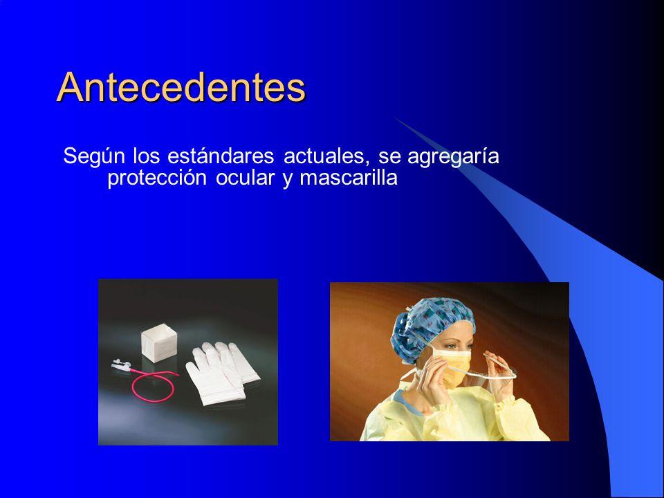 Antecedentes Según los estándares actuales, se agregaría protección ocular y mascarilla