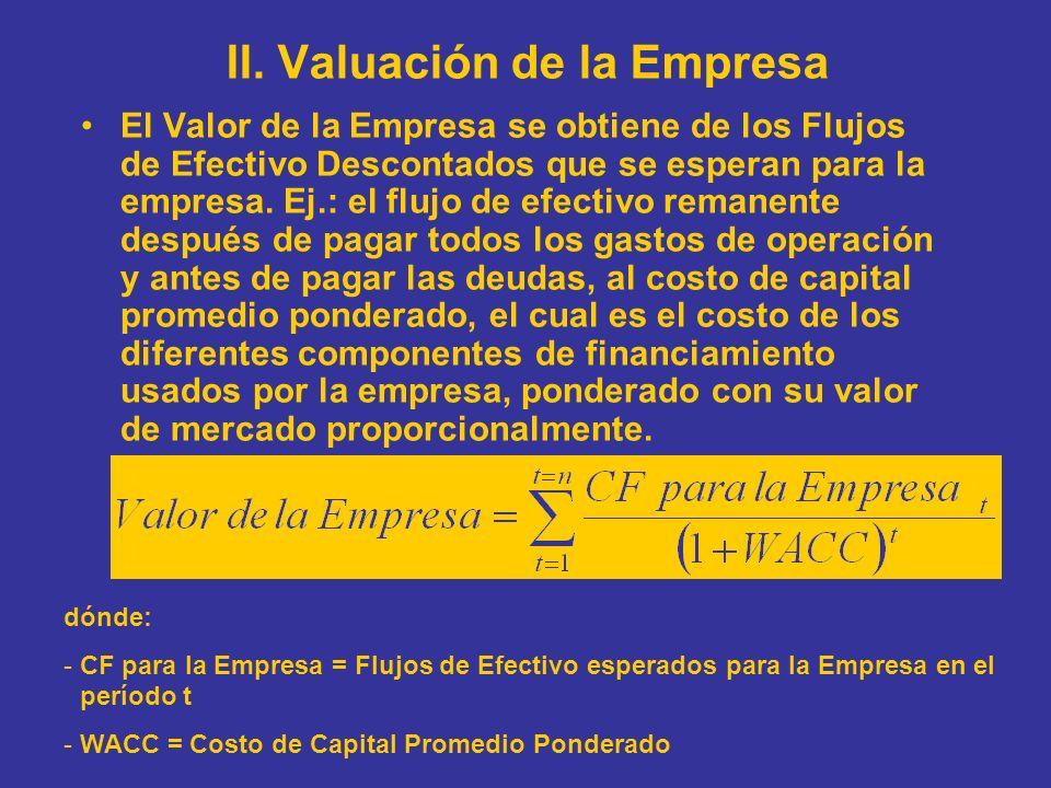 II. Valuación de la Empresa