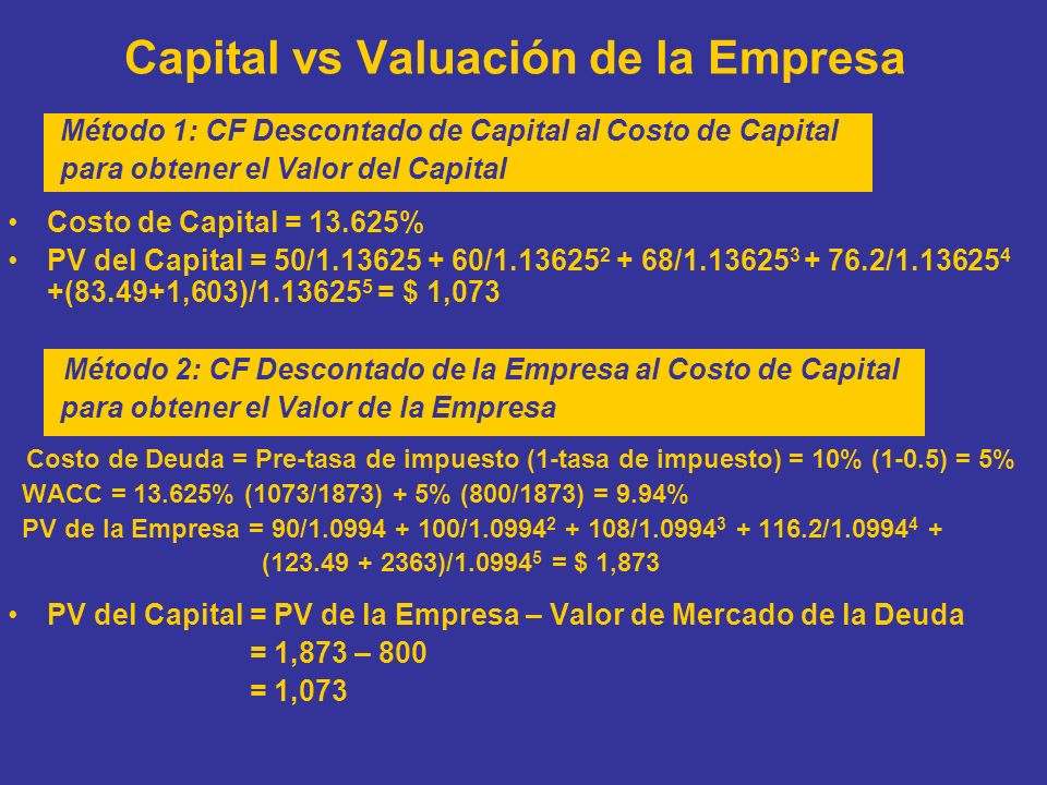 Capital vs Valuación de la Empresa