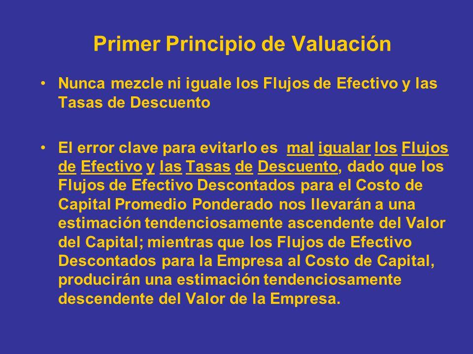 Primer Principio de Valuación