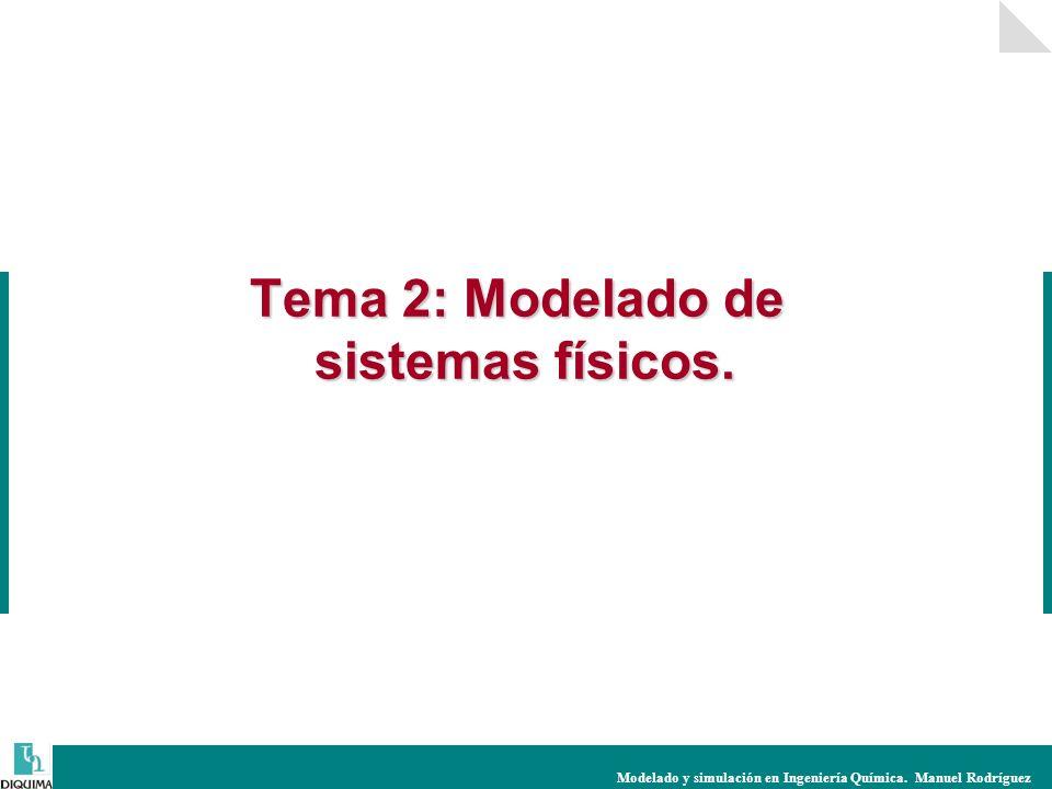 Tema 2: Modelado de sistemas físicos.