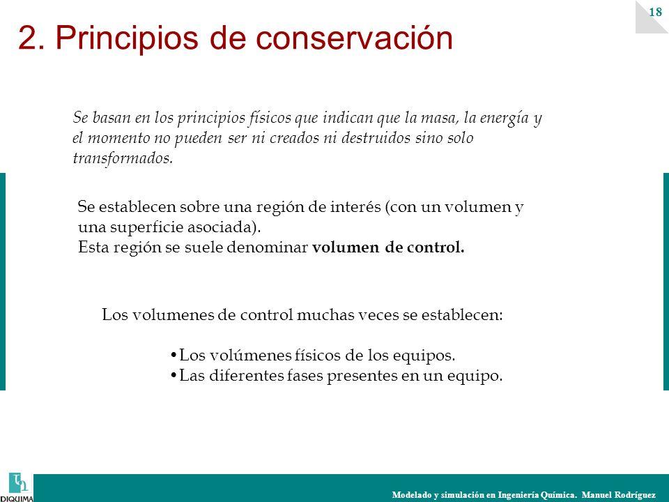 2. Principios de conservación