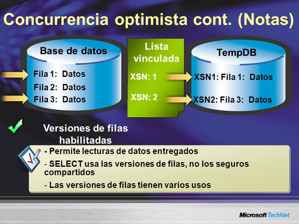 Concurrencia optimista cont. (Notas)