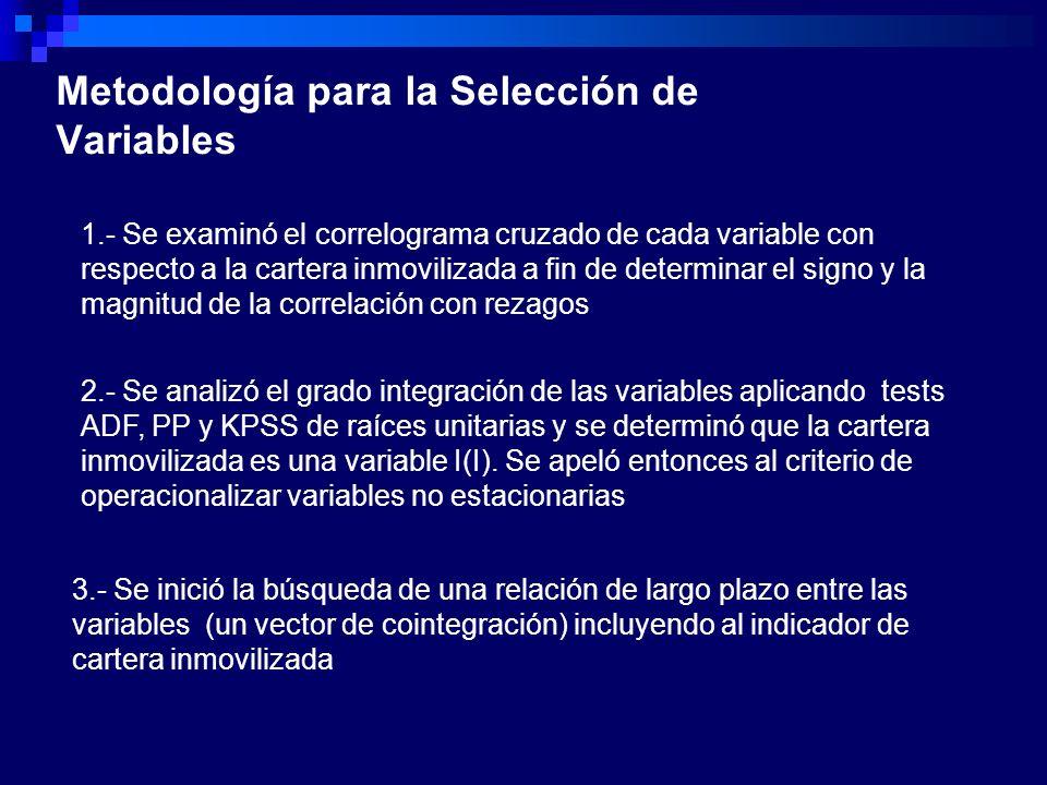 Metodología para la Selección de Variables
