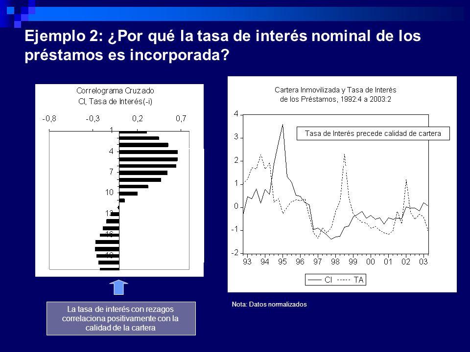 Ejemplo 2: ¿Por qué la tasa de interés nominal de los préstamos es incorporada