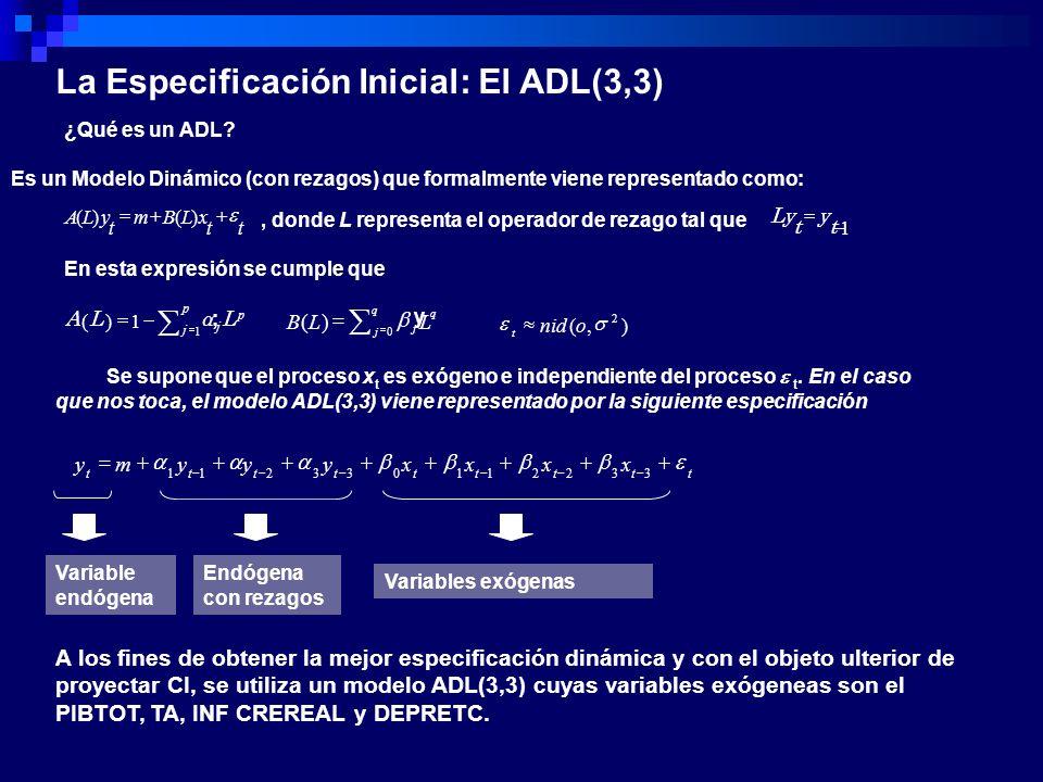 La Especificación Inicial: El ADL(3,3)