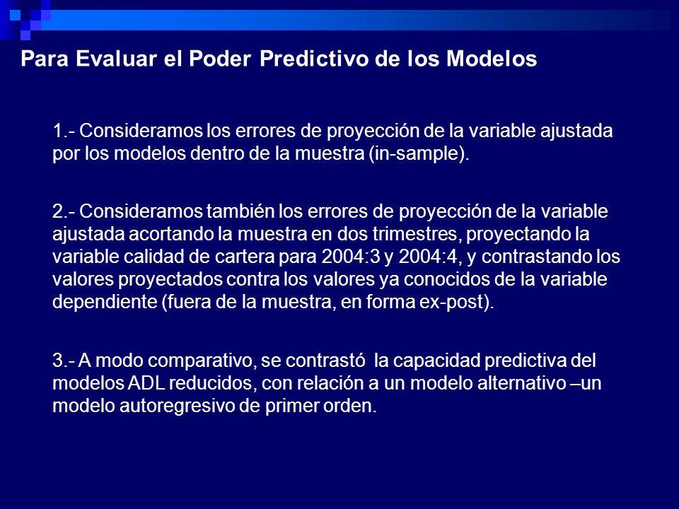 Para Evaluar el Poder Predictivo de los Modelos