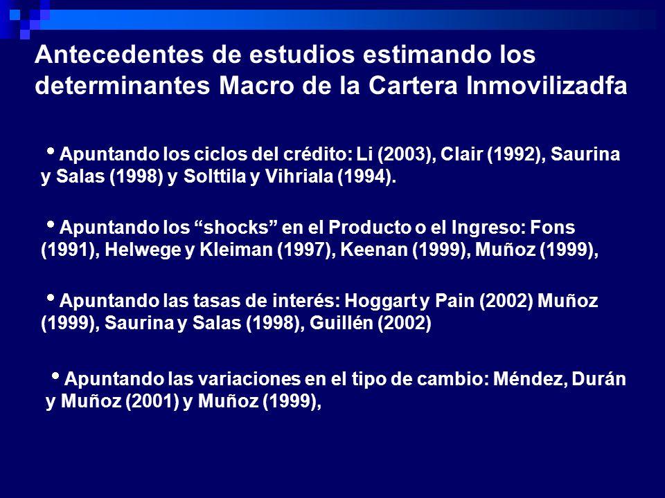 Antecedentes de estudios estimando los determinantes Macro de la Cartera Inmovilizadfa
