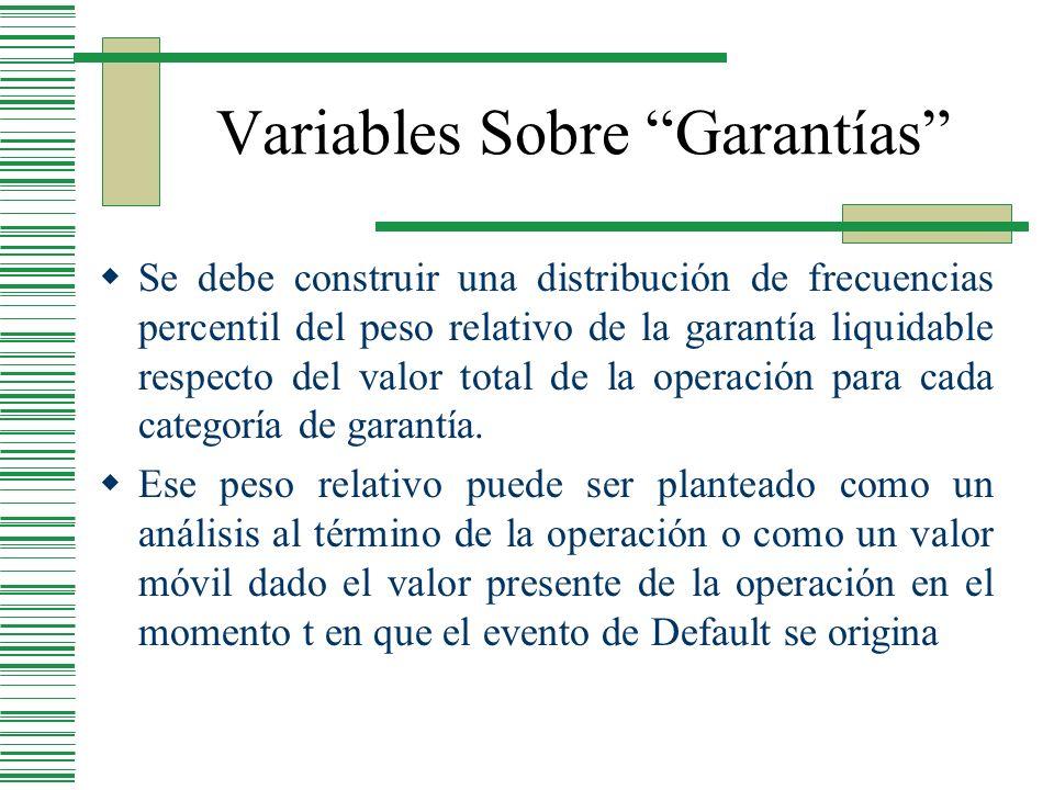 Variables Sobre Garantías