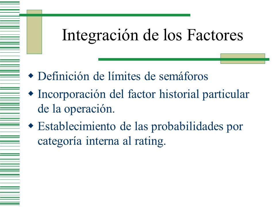 Integración de los Factores