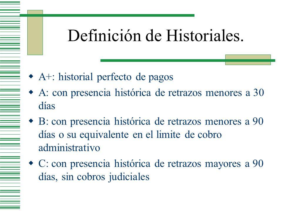 Definición de Historiales.