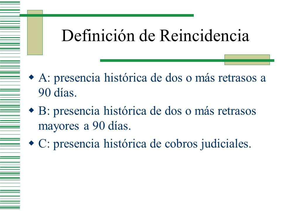 Definición de Reincidencia