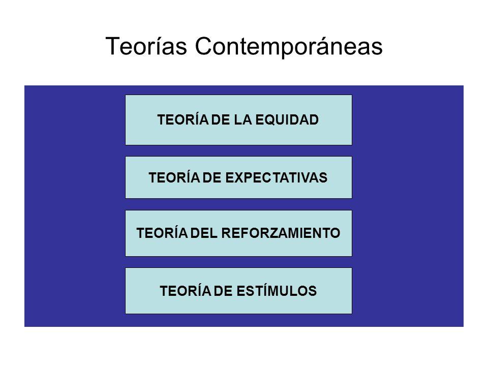 Teorías Contemporáneas