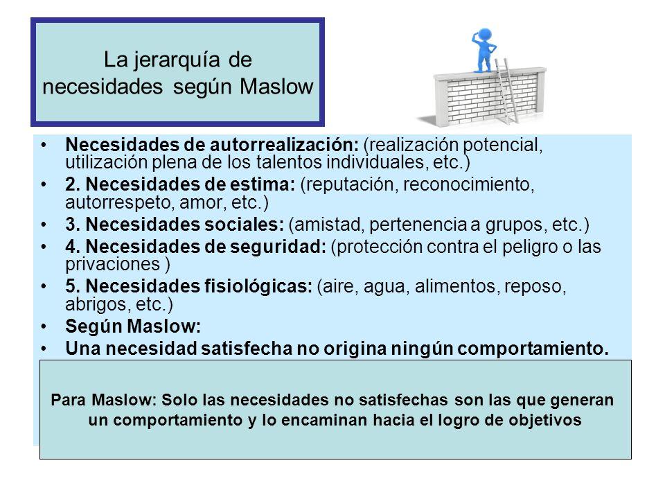 La jerarquía de necesidades según Maslow