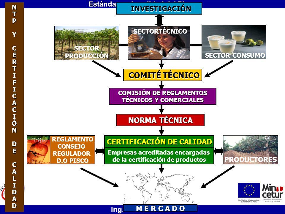COMISIÓN DE REGLAMENTOS TÉCNICOS Y COMERCIALES