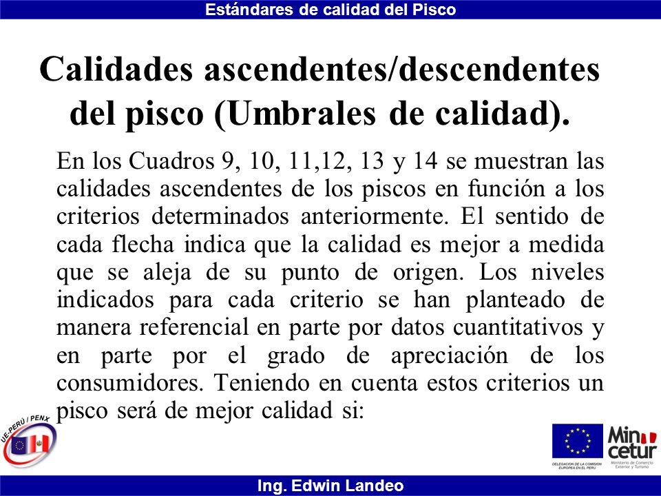 Calidades ascendentes/descendentes del pisco (Umbrales de calidad).