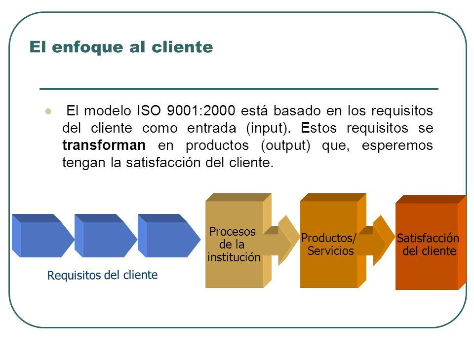 El enfoque al cliente