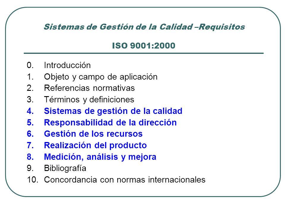 Sistemas de Gestión de la Calidad –Requisitos ISO 9001:2000