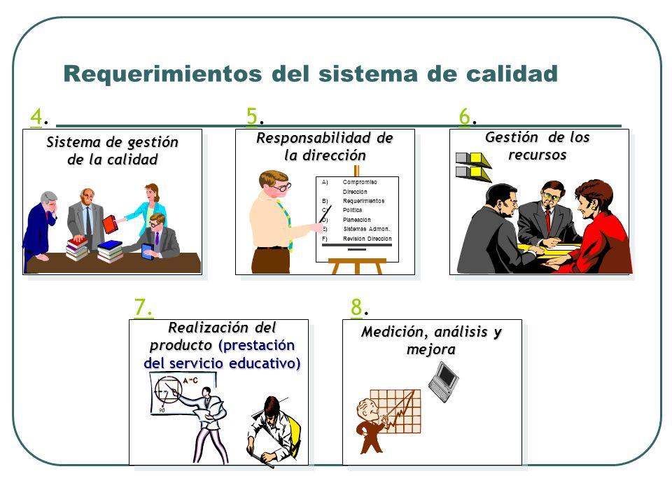 Requerimientos del sistema de calidad