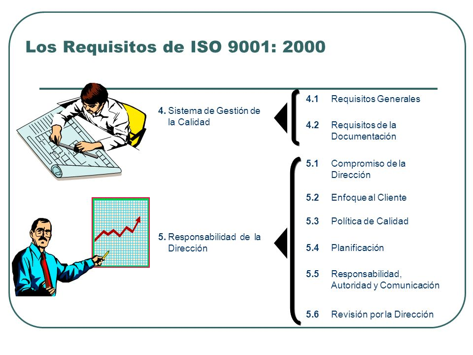 Los Requisitos de ISO 9001: 2000 4.1 Requisitos Generales