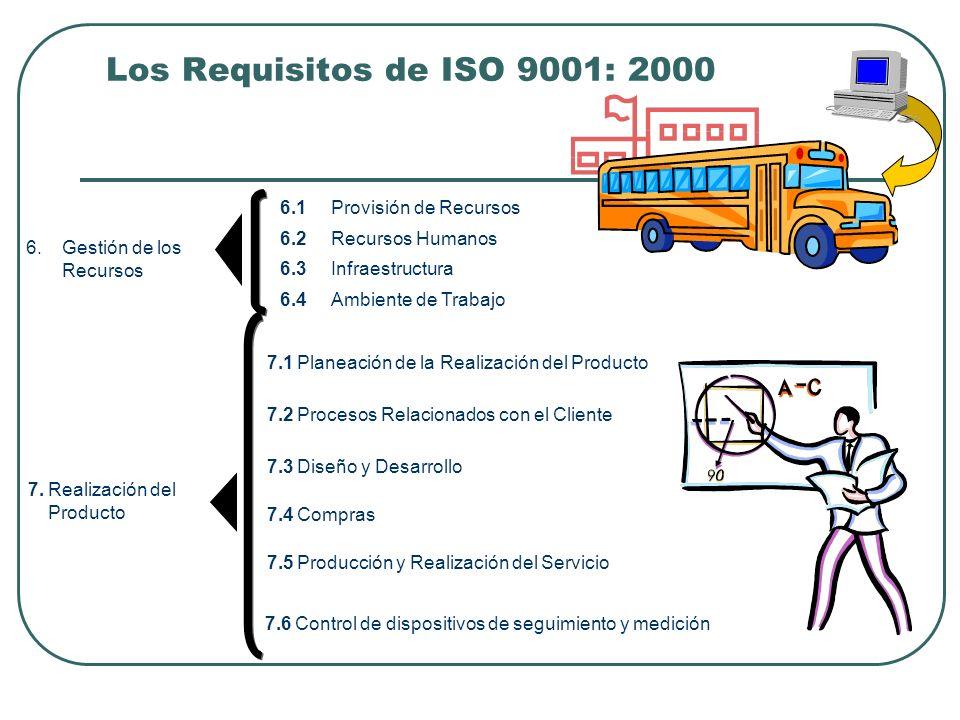Los Requisitos de ISO 9001: 2000 6.1 Provisión de Recursos