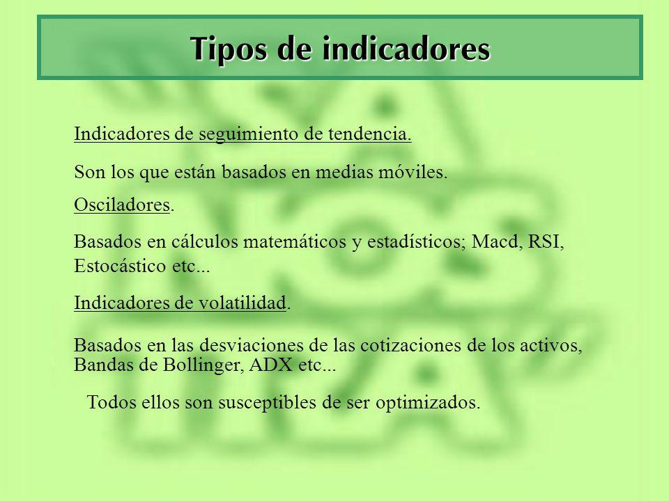 Tipos de indicadores Indicadores de seguimiento de tendencia.