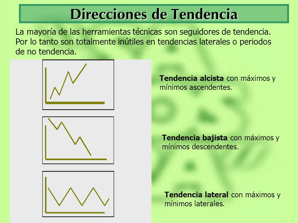 Direcciones de Tendencia