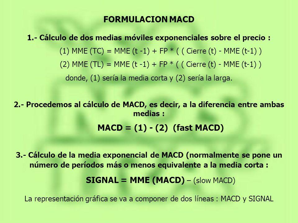 FORMULACION MACD 1.- Cálculo de dos medias móviles exponenciales sobre el precio : (1) MME (TC) = MME (t -1) + FP * ( ( Cierre (t) - MME (t-1) )