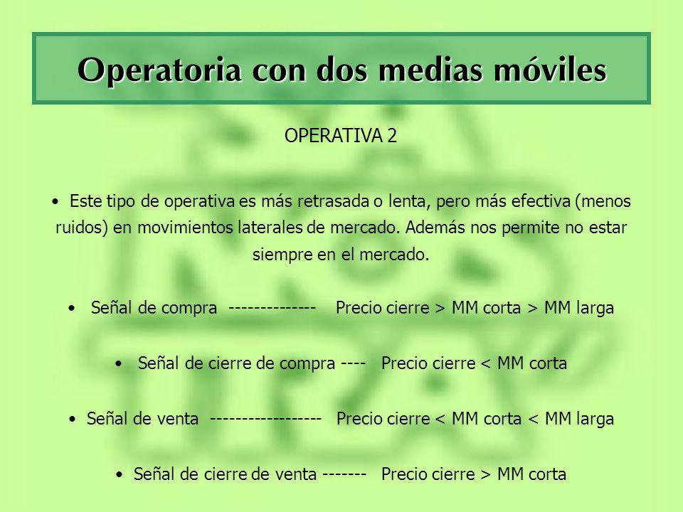 Operatoria con dos medias móviles