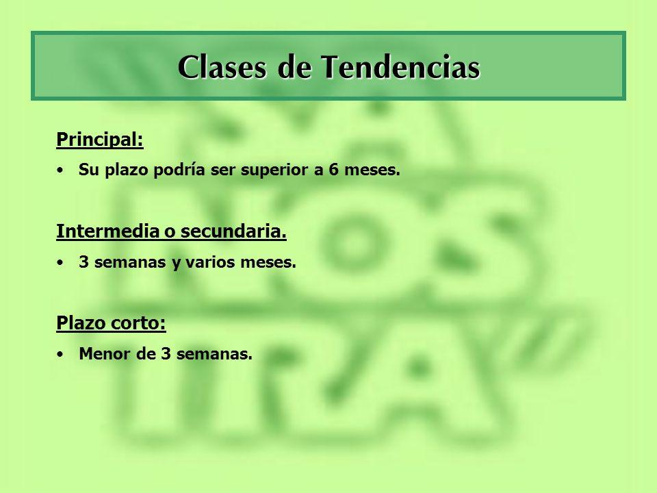 Clases de Tendencias Principal: Intermedia o secundaria. Plazo corto: